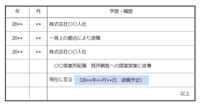 履歴書 退職予定日