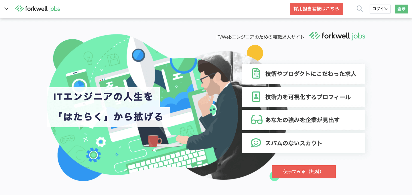 forkwell jobsの画像