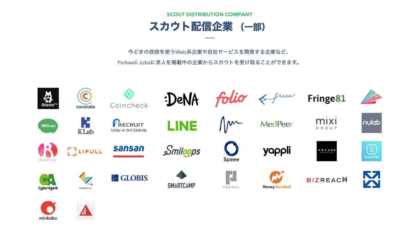 forkwell jobsを利用している企業